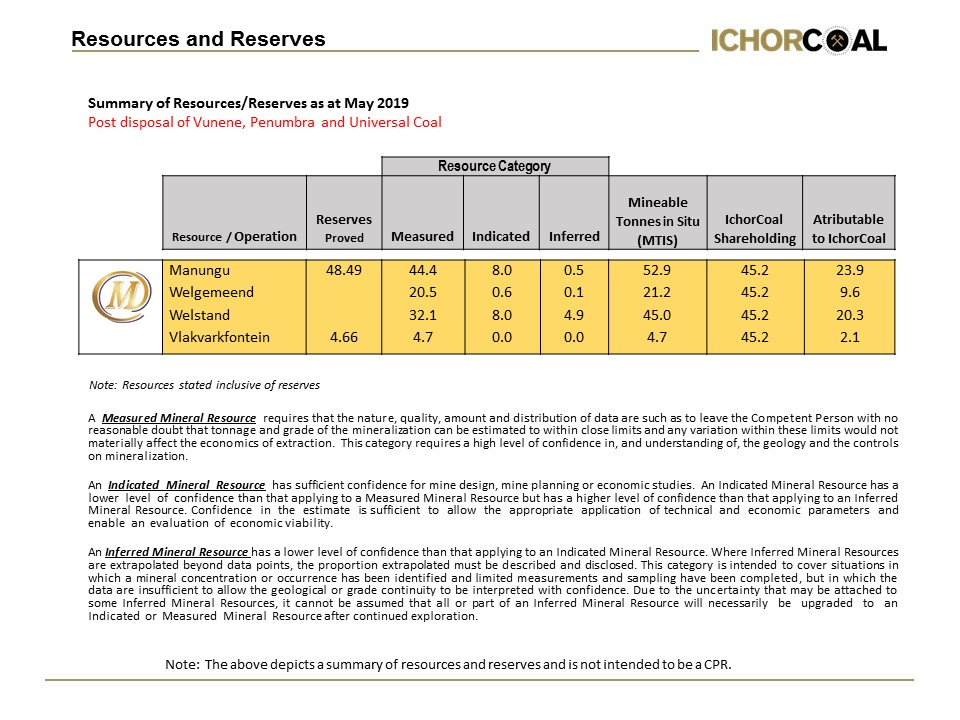 Resources And Reserves